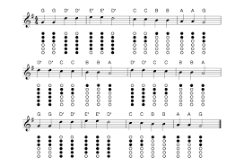 Twinkle Twinkle Little Star Recorder Finger Chart Foundational Irish Flute Course Blayne Chastain