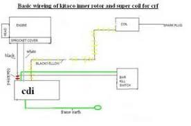 lifan 125cc engine wiring lifan image wiring diagram watch more like chinese dirt bike wiring diagram on lifan 125cc engine wiring