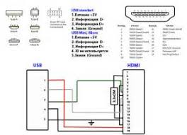 micro hdmi connector pinout diagram images micro hdmi wire hdmi to micro usb wiring diagram hdmi circuit and
