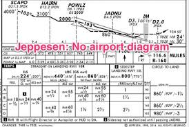 The Differences Between Jeppesen And Faa Charts Part 2