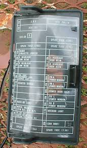 eg eh 92 93 94 95 civic fuse diagram pictures images photos eg eh 92 93 94 95 civic fuse diagram pictures images photos photobucket
