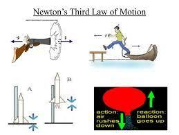 newton s third law