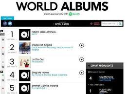 World Album Chart 2017 Ahgase