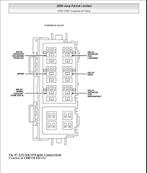 08 jeep patriot fuse box diagram wire center \u2022 where is the fuse box on 2005 jeep liberty at Where Is The Fuse Box On 2008 Jeep Liberty