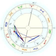 Serena Williams Birth Chart Meghan Duchess Of Sussex Astro Databank