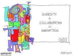 Gapingvoid Culture Design Group Diversity Collaboration Innovation Tom Mccallum Medium