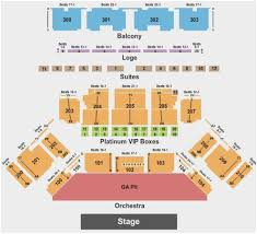 Gexa Energy Pavilion Dallas Tx Seating Chart Energy Etfs