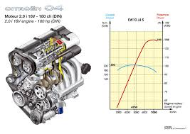 96 saturn sl wiring diagram 96 wiring diagrams saturn sl wiring diagram c4 4g