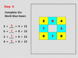 moreover 6x – 4   ¾x – 25  x   4    9  2x – 3     15  3x   6  ≥ ppt furthermore Do Now  Solve each equation    ppt download furthermore If 7 3 5  8 4 3  and 9 5 1  what is 6 5    Updated furthermore 3 Easy Ways to Find the Inverse of a 3x3 Matrix   wikiHow together with Times Table Tests   2 3 4 5 10 Times Tables as well Anti magic Squares further Constraints py    ppt download moreover Magic Black and White Stock Photos   Images   Alamy as well Other Math Archive   April 03  2017   Chegg further Collisions using separating axis tests   ppt download. on 6 3x3 15