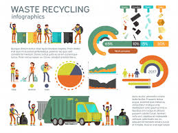 Waste Management Recycling Chart Waste Management And Garbage Collection For Recycling Vector