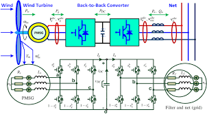 block diagram and circuit of the back