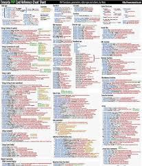jquery cheat sheet emezetas php cheat sheet board pinterest web development