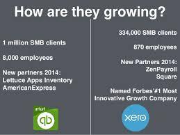 Xero Vs Quickbooks Xero Vs Quickbooks Small Business Accounting