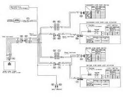 nissan 240sx wiring diagram nissan discover your wiring diagram 1989 nissan 240sx fuse box diagram images