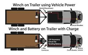 trailer winch wiring diagrams trailer image wiring wiring diagram for trailer winch the wiring diagram on trailer winch wiring diagrams