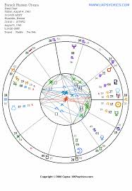 Barack Obama Natal Chart Barack Obama Birth Chart Analysed By British Celebrity