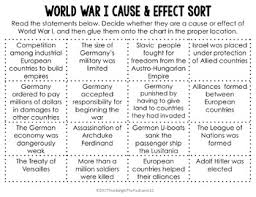 20th Century World War I Cause And Effect Sort Us History