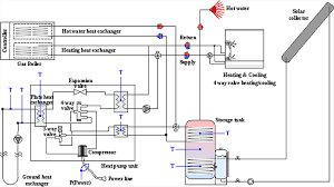 geothermal heat pump chiller schematic not lossing wiring diagram • piping schematic ground source heat pump wiring diagram todays rh 8 14 12 1813weddingbarn com geothermal heat pump design geothermal heat pump piping
