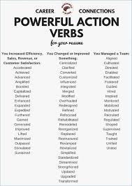 Resume Strong Words Action Verbs For Resumes Verb List And Gorgeous Strong Resume Verbs