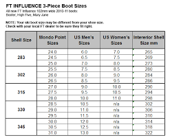 Telemark Boot Size Chart Booting Website Ski Boot Flex Chart