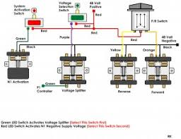 activation wiring ts 300x231 jpg club car 48v motor wiring diagram wiring diagram and schematic 300 x 231