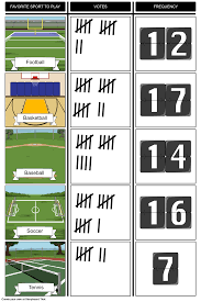 Teaching Tally Charts Tally Chart With Frequency Example Storyboard