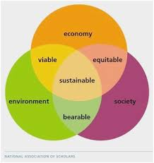 Socialism And Communism Venn Diagram 60 Prettier Ideas Of Communism Vs Socialism Venn Diagram Flow