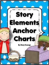 Story Elements Kindergarten Anchor Chart Story Elements Anchor Charts Back To School Story