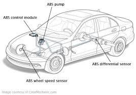 subaru engine wiring harness diagram subaru image subaru wiring harness diagram subaru image about wiring on subaru engine wiring harness diagram