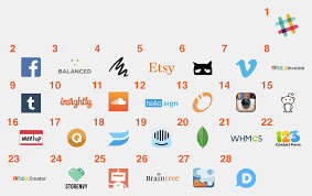 Meet The 28 New Apps On Zapier Plus A Free Email Parser