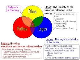 essay using ethos pathos logos ethos pathos logos