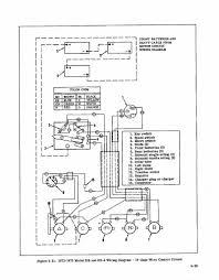 golf cart solenoid wiring diagram boulderrail org Harley Davidson Golf Cart Wiring Diagram golf cart solenoid wiring diagram my first harley davidson wiring diagram for harley davidson golf cart