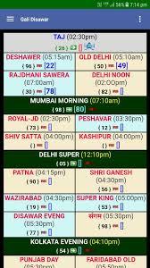 Satta King In Live Fast Satta Result App Disawar Apk_satta