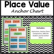 5th Grade Place Value Charleskalajian Com