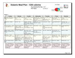 Meal Planning For Diabetes Diabetic Meal Plan Free Rome Fontanacountryinn Com