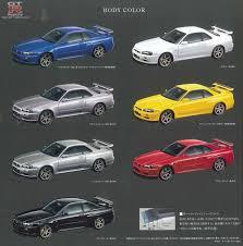 Gtr Registry Com Nissan Skyline R34 Production Numbers