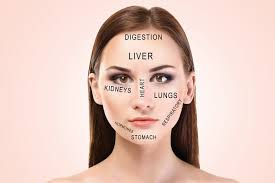 Chinese Medicine Face Reading Chart Chinese Face Mapping 16th Street Acupuncture