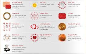 Zodiac Compatibility Chart Love Calculator Love Calculator In Astrology Calculate Your Love