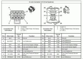 1997 chevy cavalier fuel pump wiring diagram wiring diagram Cavalier Headlight Wiring Harness 2002 chevrolet cavalier headlight wiring diagram 2001 cavalier headlight wiring harness