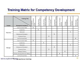 Employee Training Matrix Template Excel Skills Matrix Template Skills Matrix Template Skills Matrix Xls