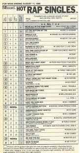 The Billboard Hot Rap Songs Chart Celebrates 30 Years