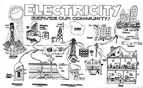 Electricity Colouring In Sheets The Art Jinni