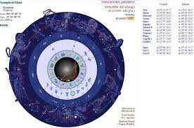 Natal Chart Software Synoptical Astrology Wikipedia