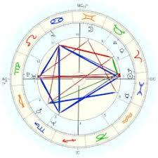 Billy Corgan Birth Chart Corgan Billy Astro Databank