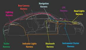 wiring harnesses vehicle wiring schematics Vehicle Wiring #19