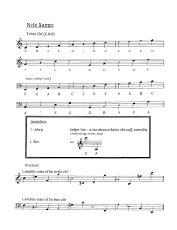 Learn about treble clef note names with free interactive flashcards. Learning Note Names Treble Bass Clef