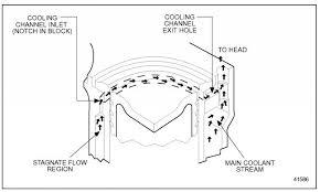 diesel series 60 top liner cooling detroit diesel series 60 top liner cooling