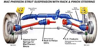car diagram parts car image wiring diagram car engine parts and functions diagram car auto wiring diagram on car diagram parts