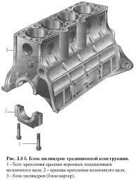 Двигатель внутреннего сгорания Устройство Работа Обслуживание На рис