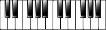 Layout Of Piano Keys